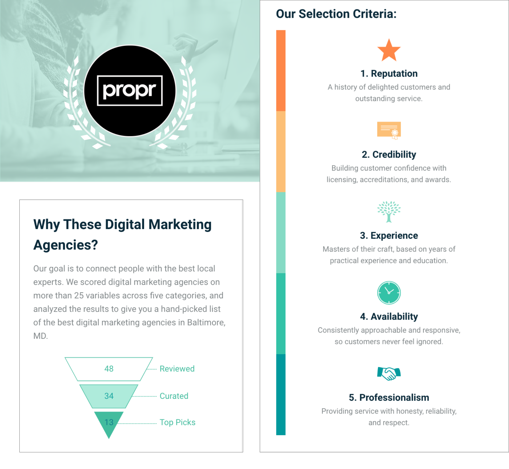 Best Digital Marketing Agency in Baltimore Maryland Propr Agency