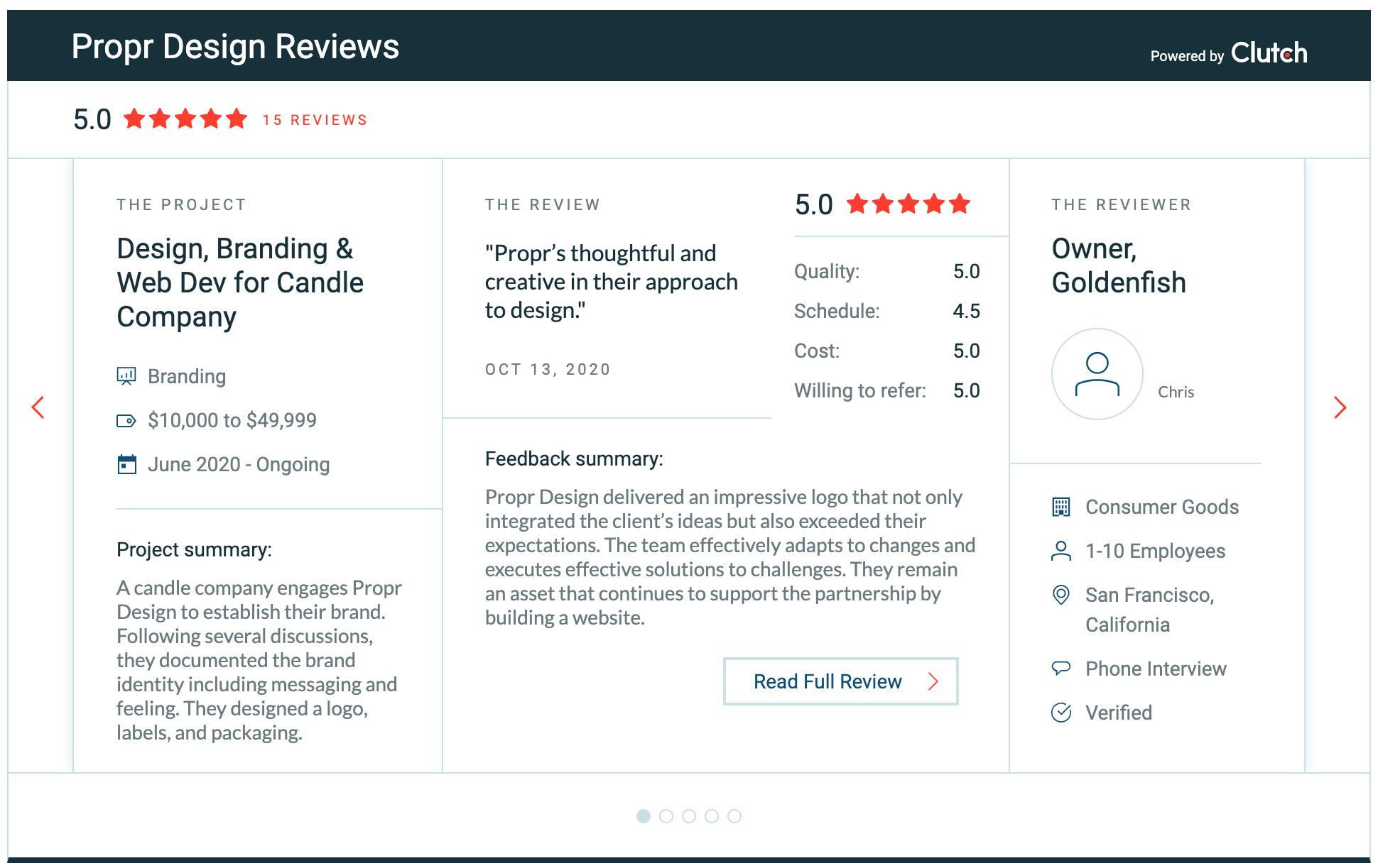 Clutch Review Brand Agency