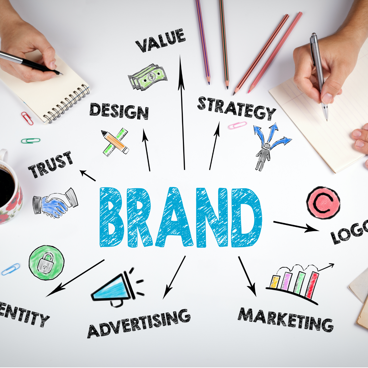 What Is Brand Recall?